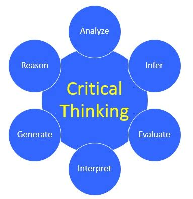 Cultivate a positive critical thinking mindset