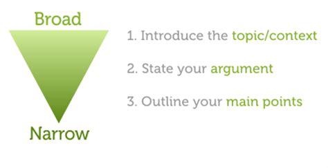Argumentative essay social media Writing a good essay
